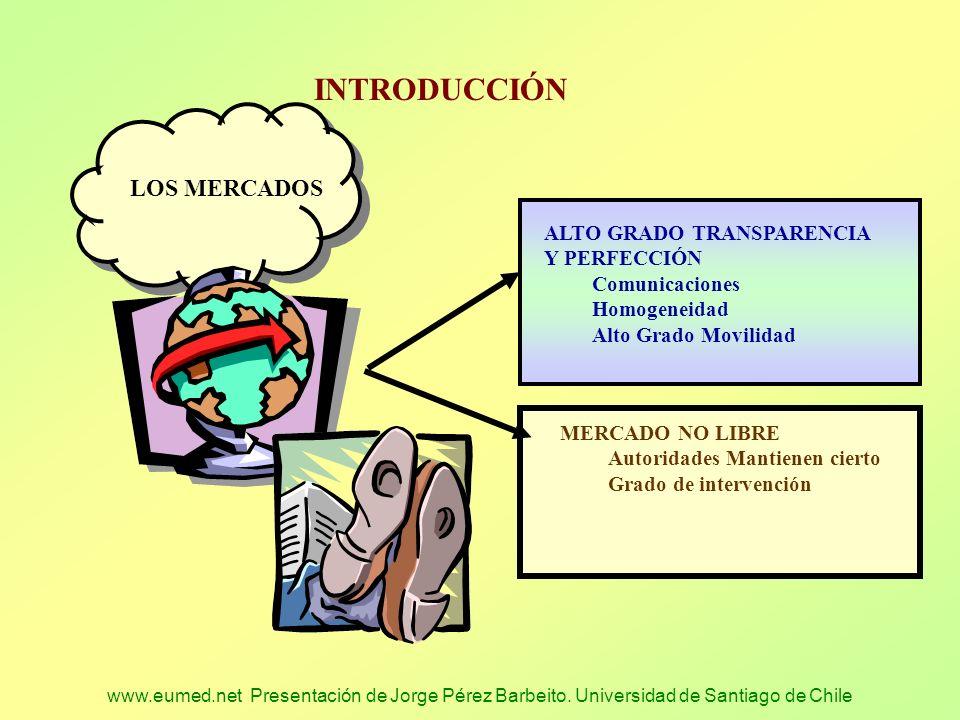 INTRODUCCIÓN LOS MERCADOS ALTO GRADO TRANSPARENCIA Y PERFECCIÓN