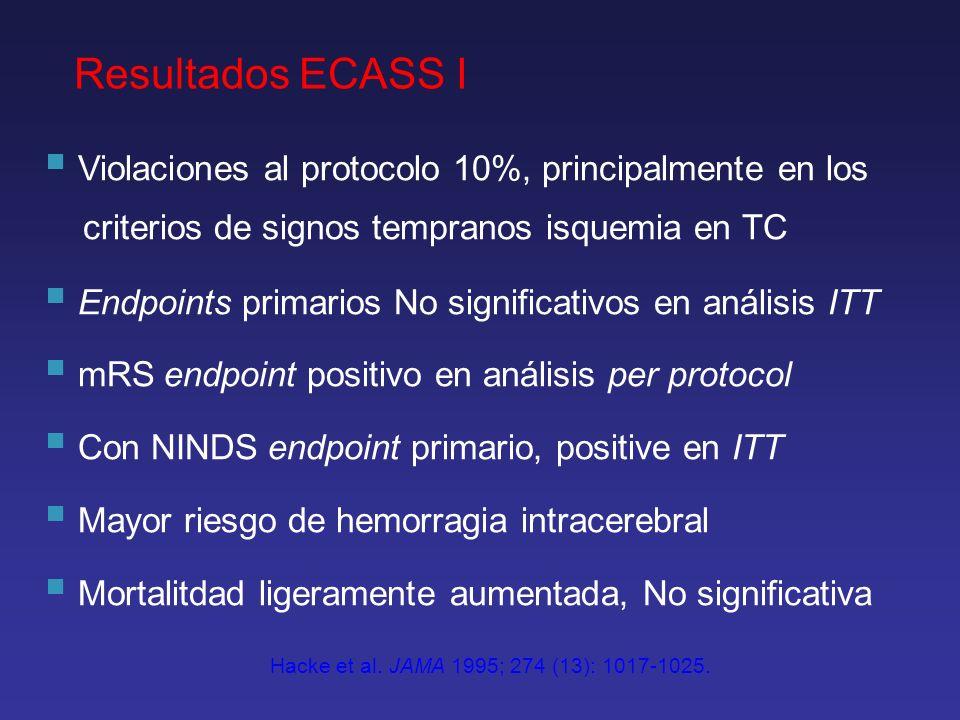 Resultados ECASS I Violaciones al protocolo 10%, principalmente en los