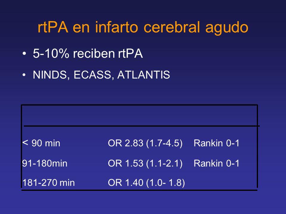 rtPA en infarto cerebral agudo