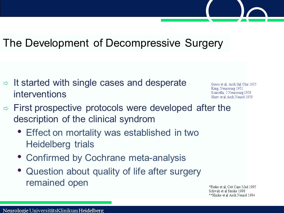 The Development of Decompressive Surgery