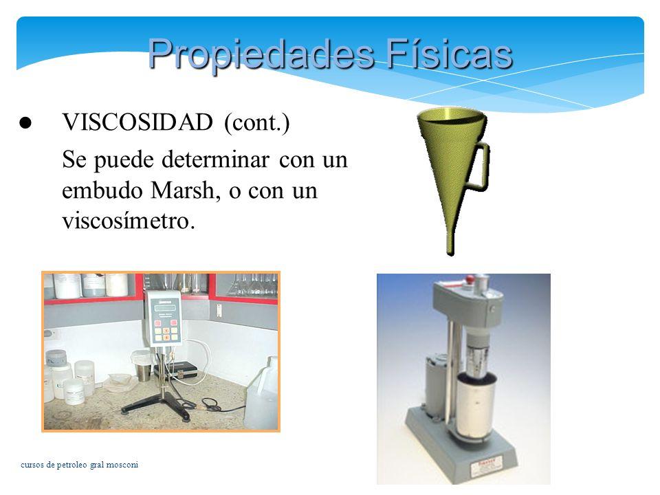 Propiedades Físicas VISCOSIDAD (cont.)