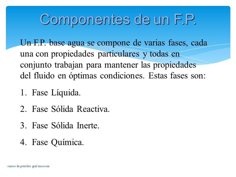 Componentes de un F.P.