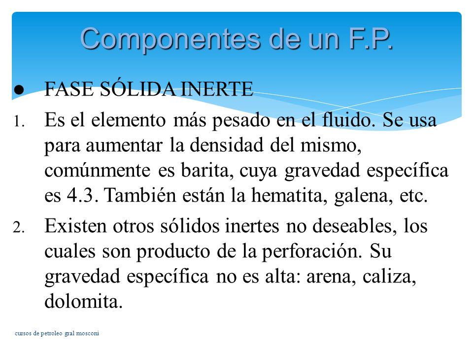 Componentes de un F.P. FASE SÓLIDA INERTE