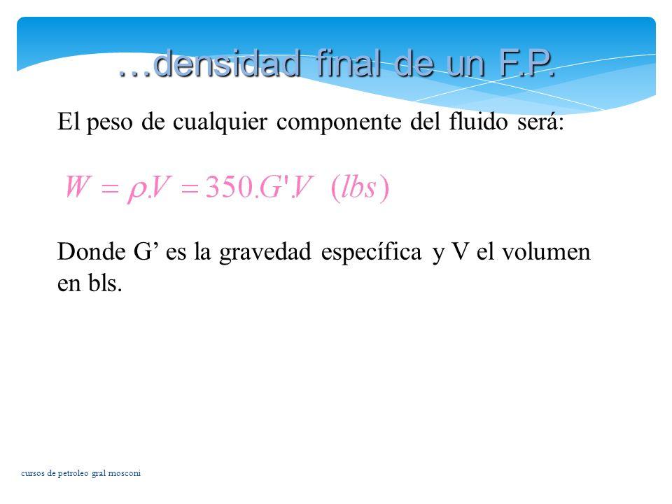 …densidad final de un F.P.