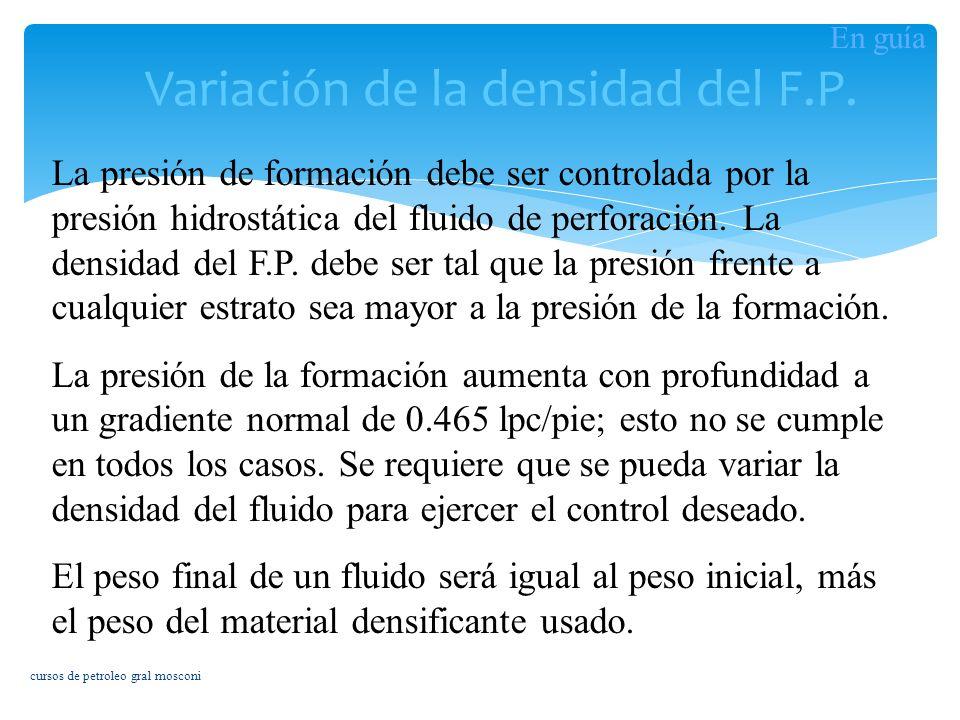 Variación de la densidad del F.P.