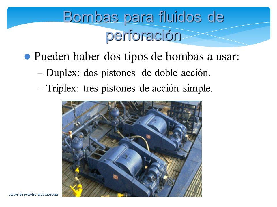 Bombas para fluidos de perforación