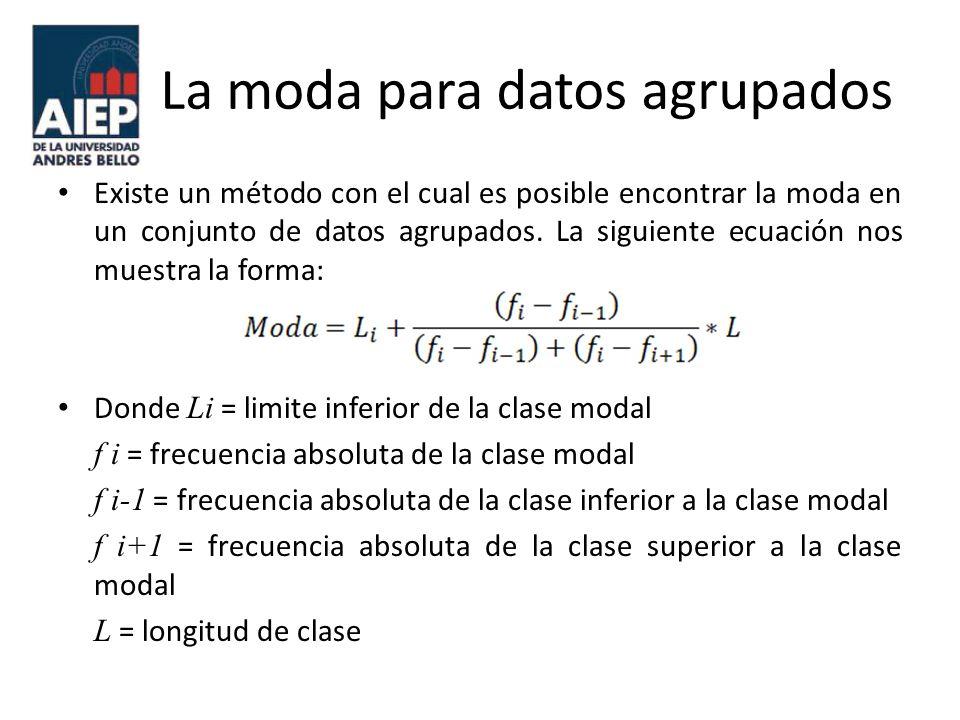 La moda para datos agrupados