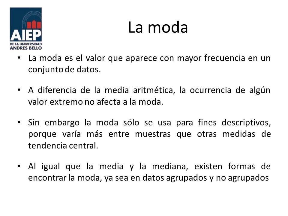 La modaLa moda es el valor que aparece con mayor frecuencia en un conjunto de datos.
