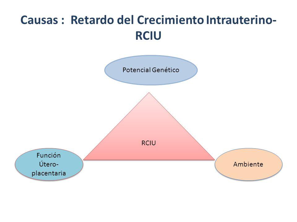 Causas : Retardo del Crecimiento Intrauterino-RCIU