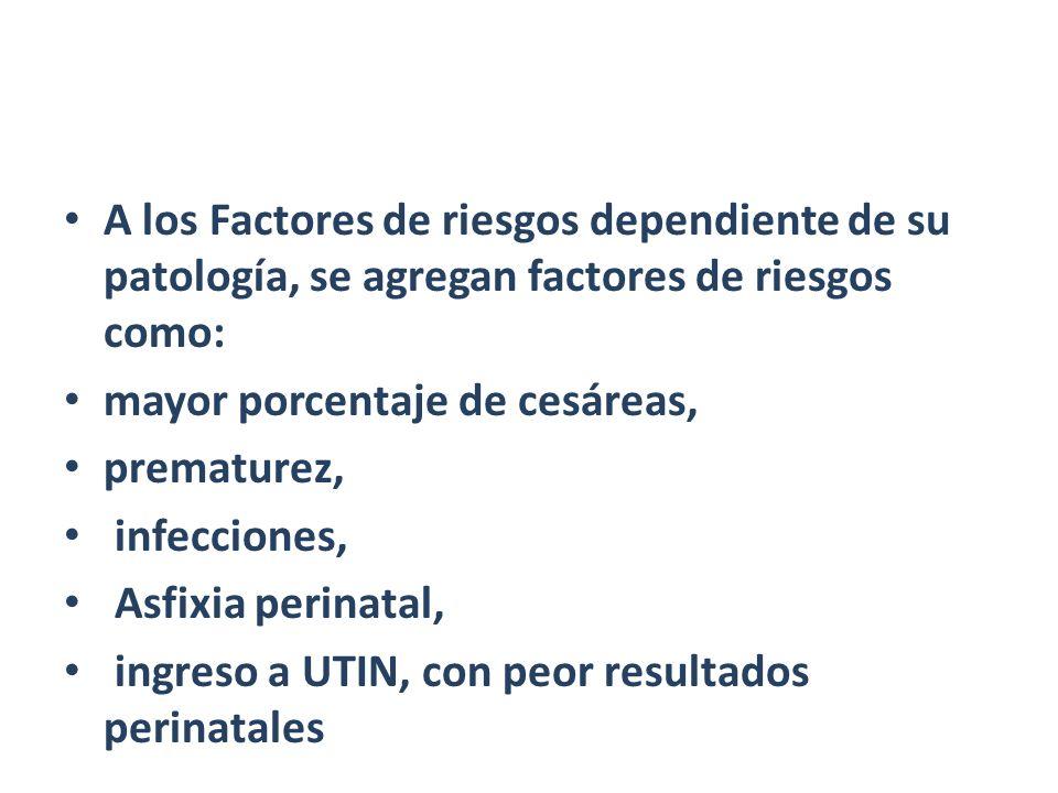 A los Factores de riesgos dependiente de su patología, se agregan factores de riesgos como: