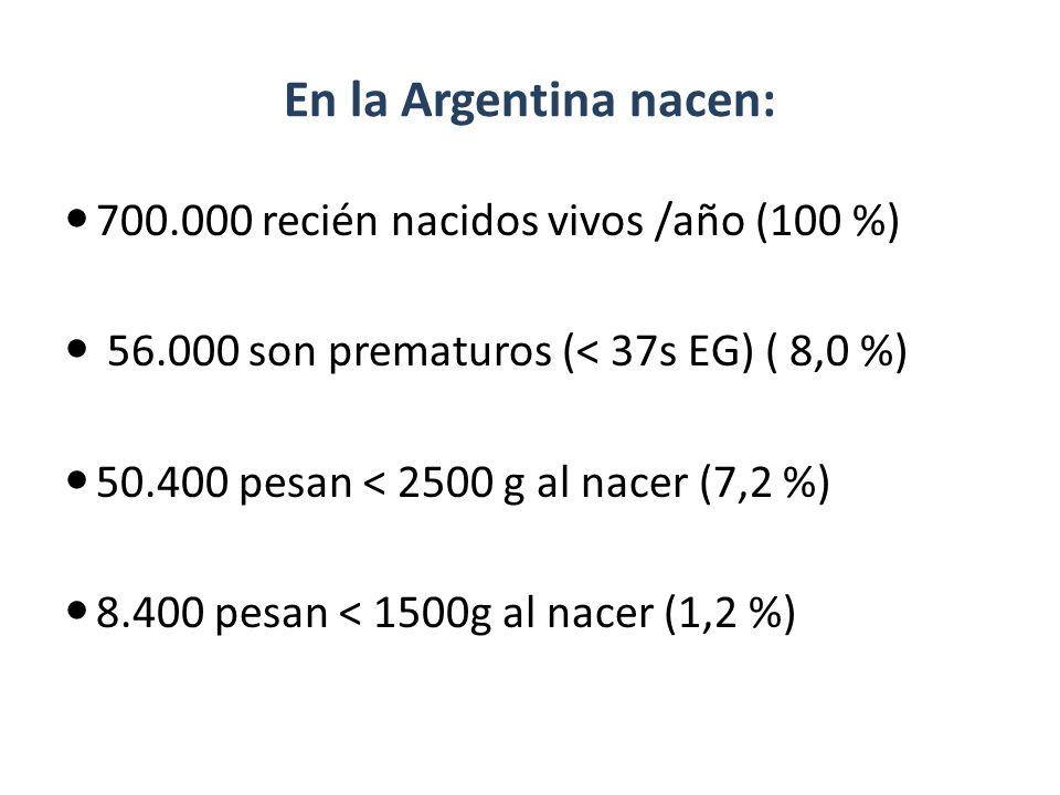 En la Argentina nacen: 700.000 recién nacidos vivos /año (100 %)