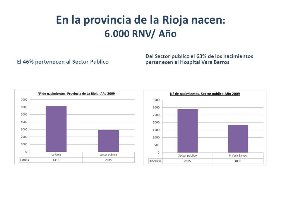 En la provincia de la Rioja nacen: 6.000 RNV/ Año