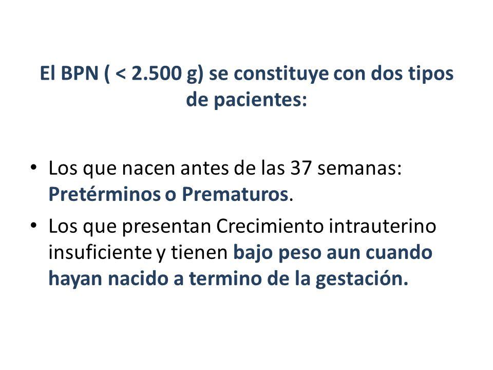 El BPN ( < 2.500 g) se constituye con dos tipos de pacientes: