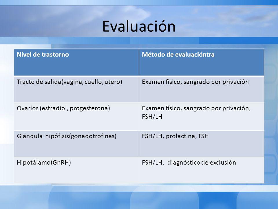 Evaluación Nivel de trastorno Método de evaluacióntra