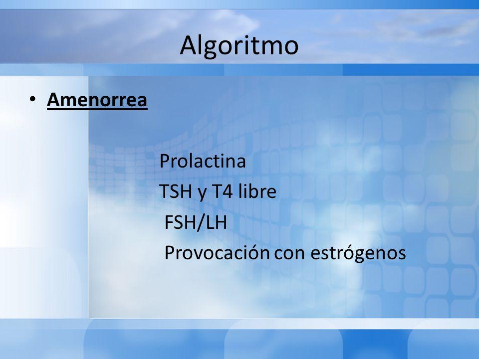 Algoritmo Amenorrea Prolactina TSH y T4 libre FSH/LH