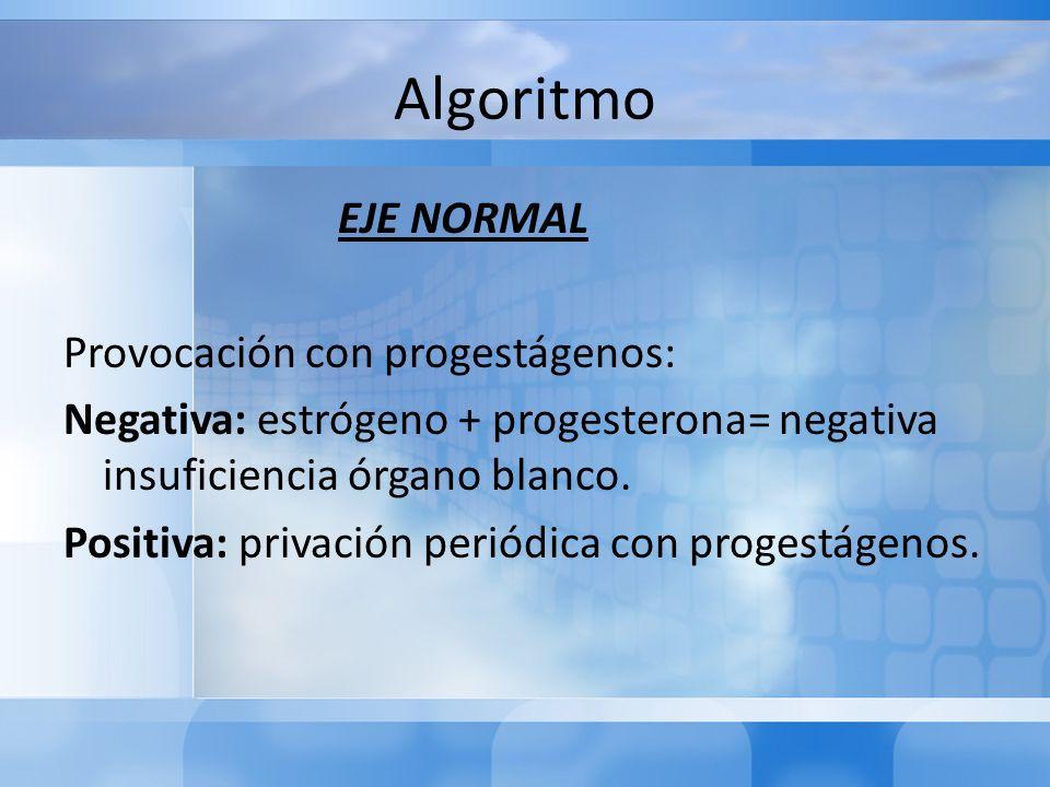 Algoritmo EJE NORMAL Provocación con progestágenos: