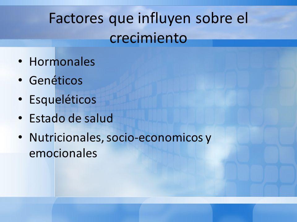 Factores que influyen sobre el crecimiento