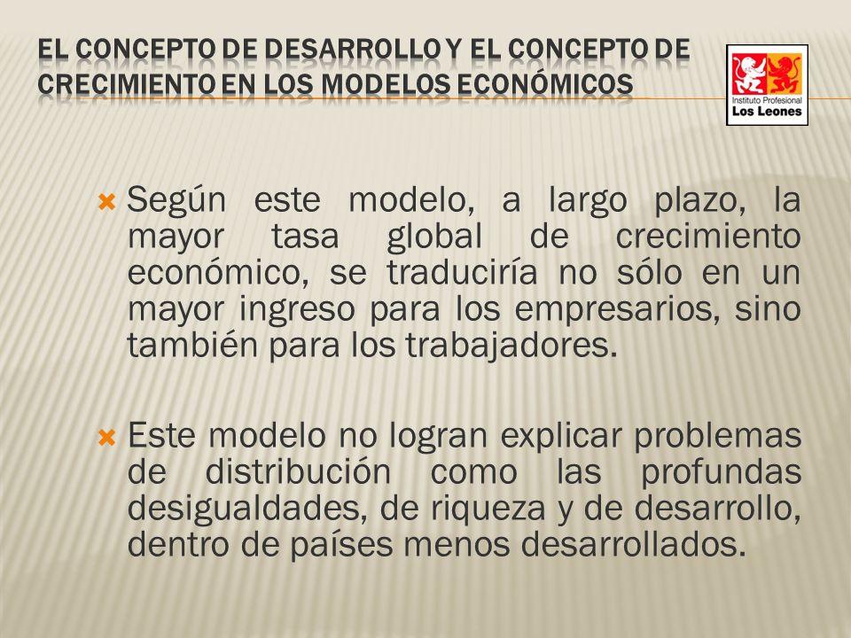 El concepto de desarrollo y el concepto de crecimiento en los modelos económicos
