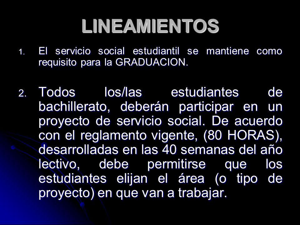 LINEAMIENTOS El servicio social estudiantil se mantiene como requisito para la GRADUACION.
