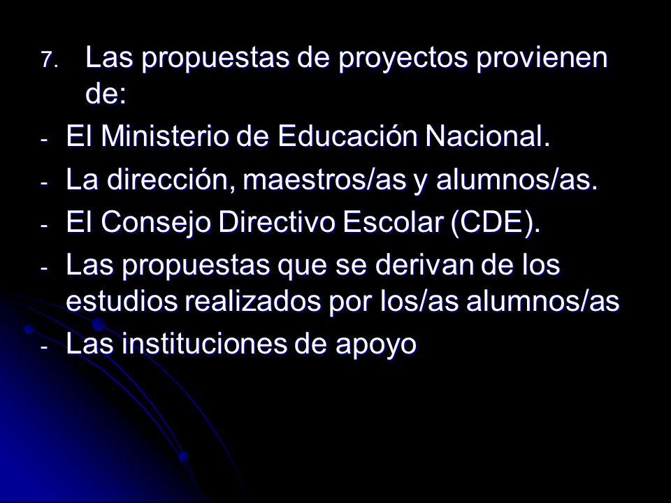 Las propuestas de proyectos provienen de: