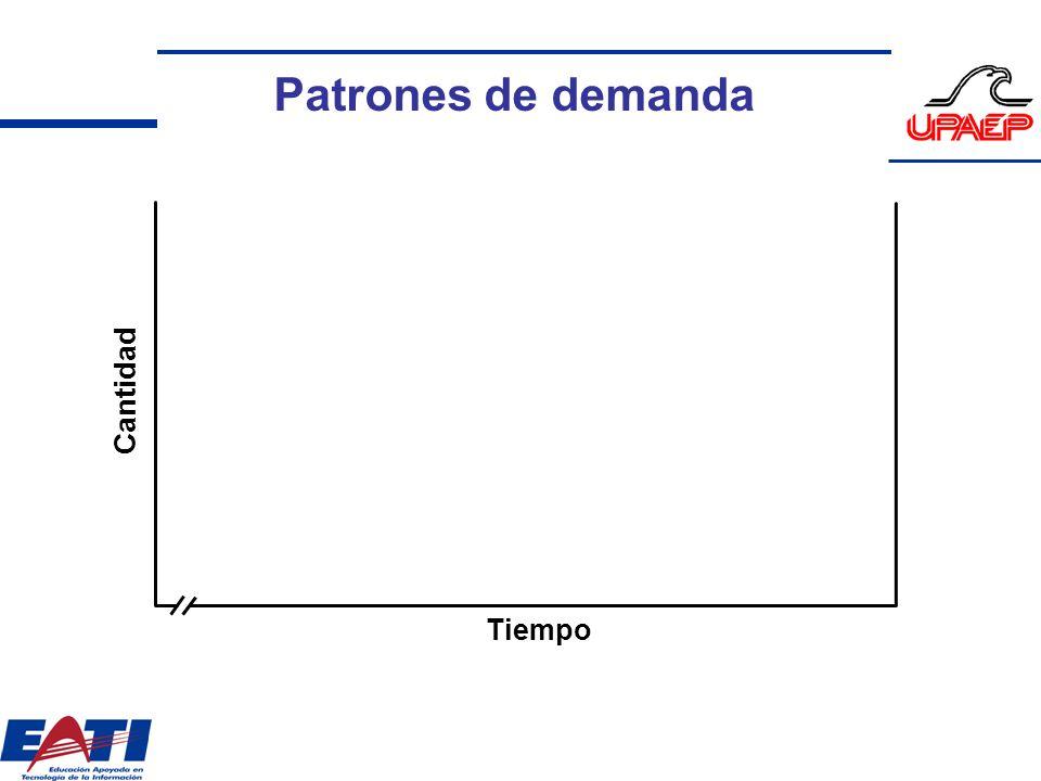 Patrones de demanda Cantidad Tiempo 2