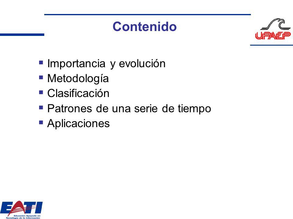 Contenido Importancia y evolución Metodología Clasificación