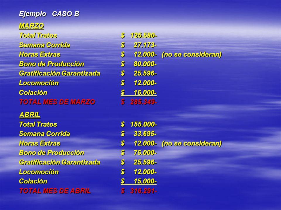 Ejemplo CASO B MARZO Total Tratos $ 125.580- Semana Corrida $ 27.173-