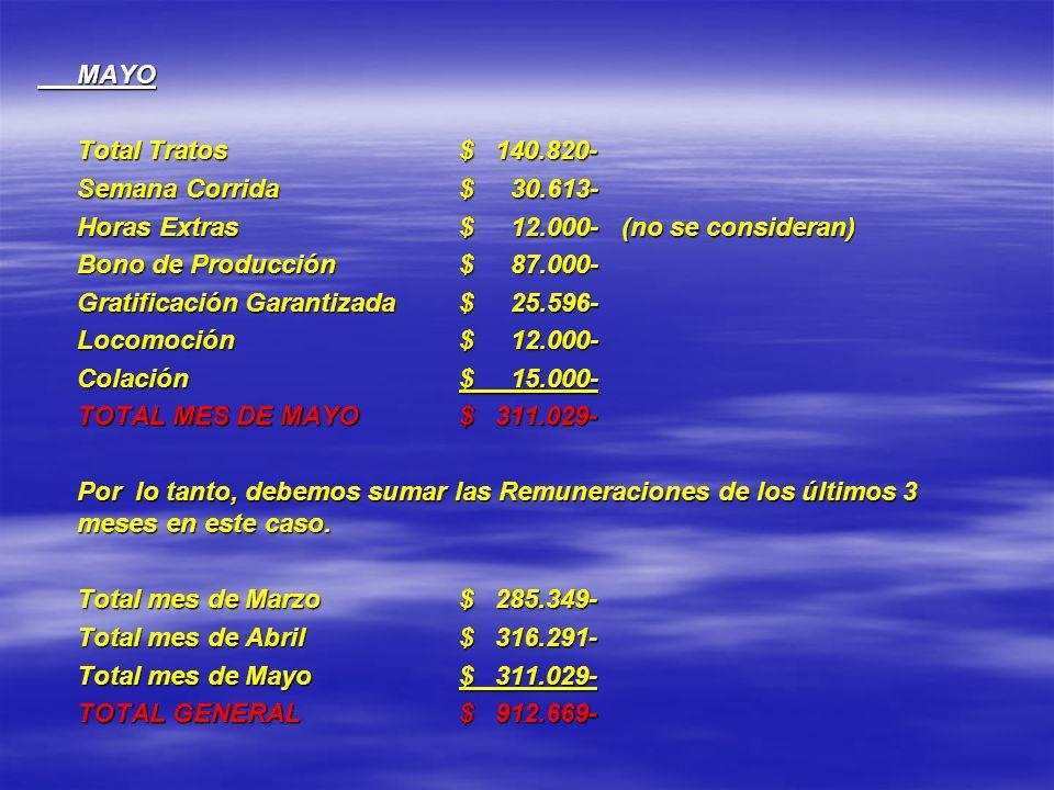 MAYO Total Tratos $ 140. 820- Semana Corrida $ 30