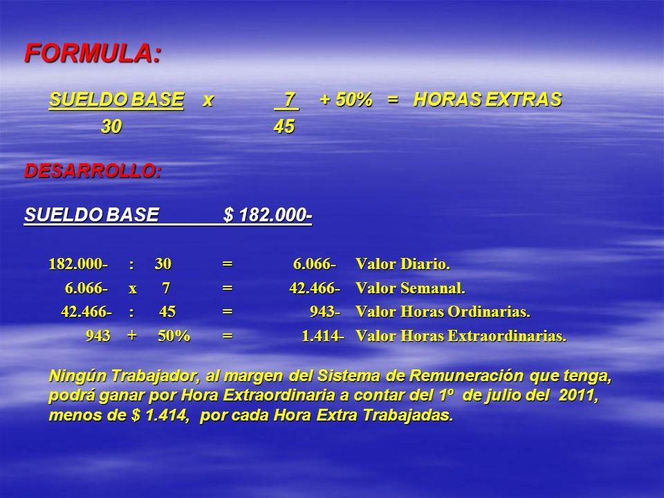 FORMULA: SUELDO BASE x 7 + 50% = HORAS EXTRAS 30 45 DESARROLLO: