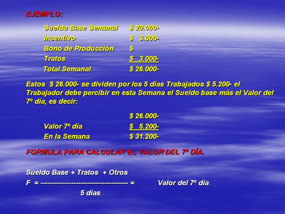 EJEMPLO: Sueldo Base Semanal $ 20. 000- Incentivo $ 3