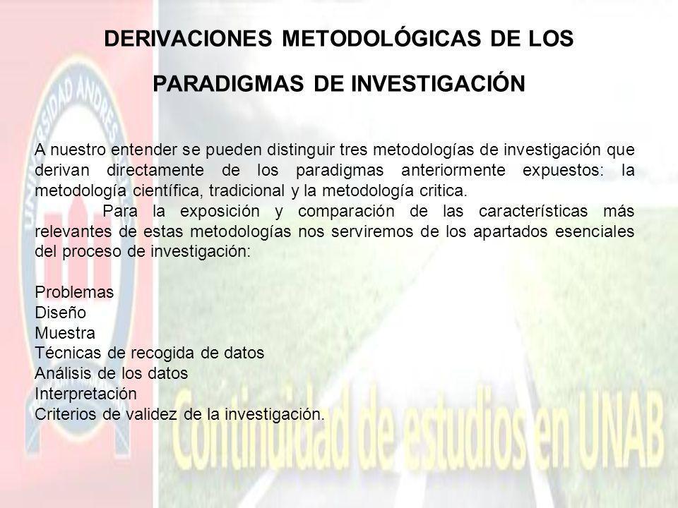 DERIVACIONES METODOLÓGICAS DE LOS PARADIGMAS DE INVESTIGACIÓN