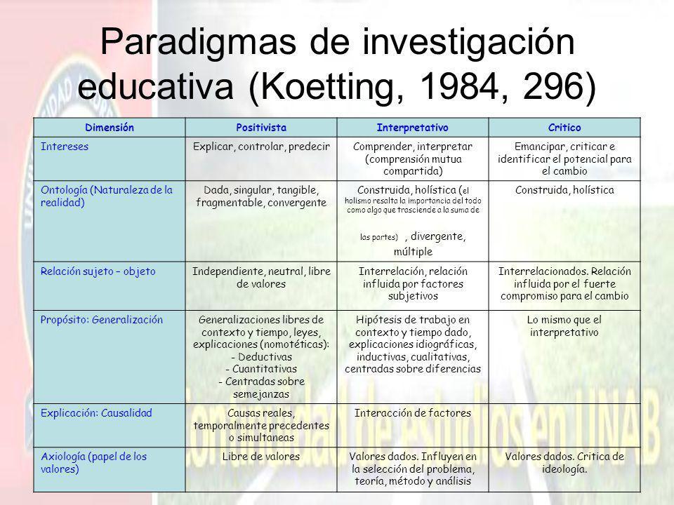Paradigmas de investigación educativa (Koetting, 1984, 296)