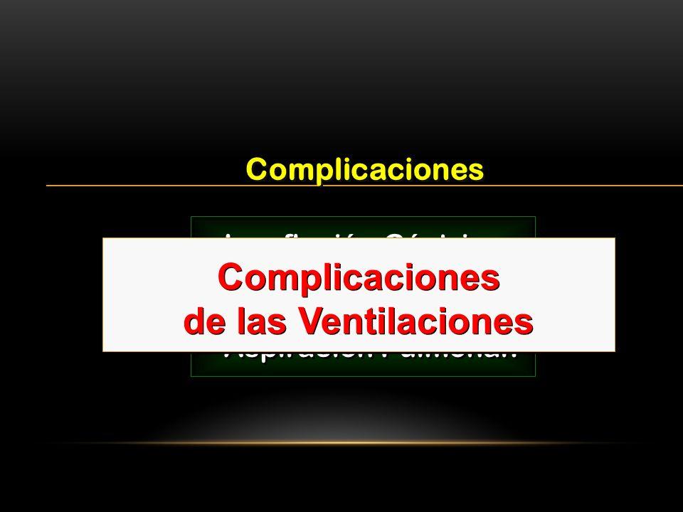 Complicaciones de las Ventilaciones