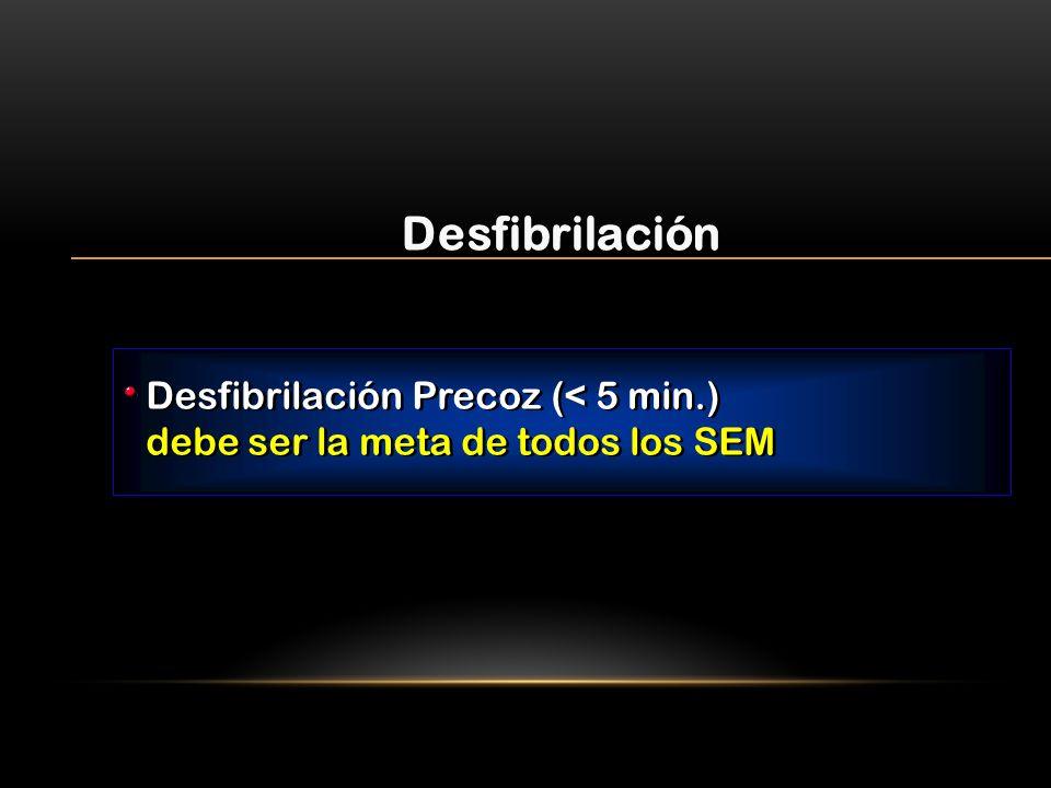 Desfibrilación Desfibrilación Precoz (< 5 min.)