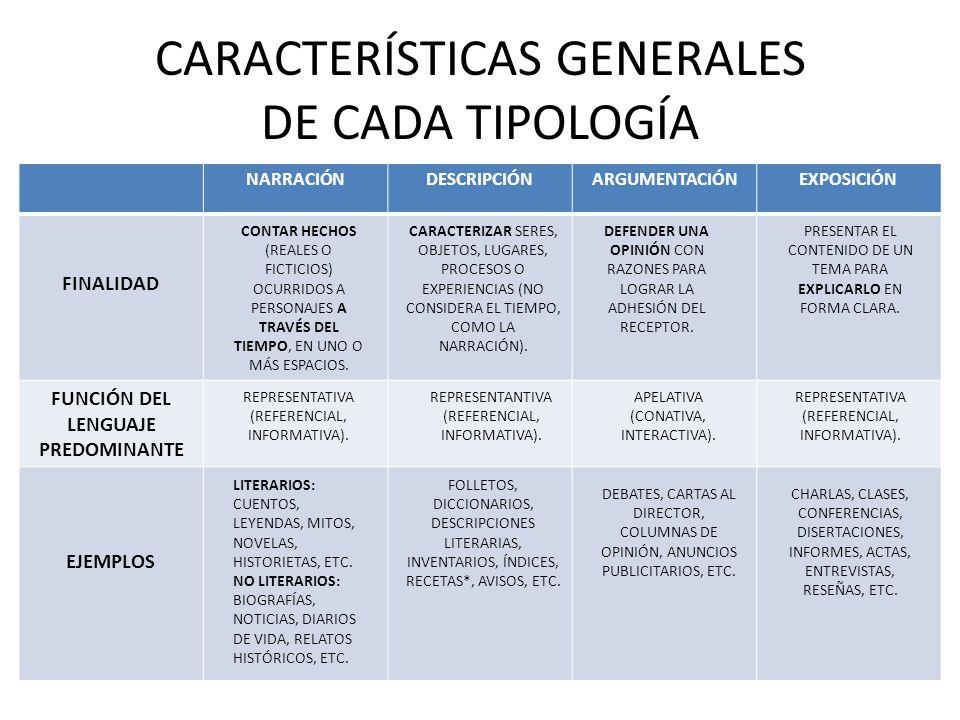 CARACTERÍSTICAS GENERALES DE CADA TIPOLOGÍA