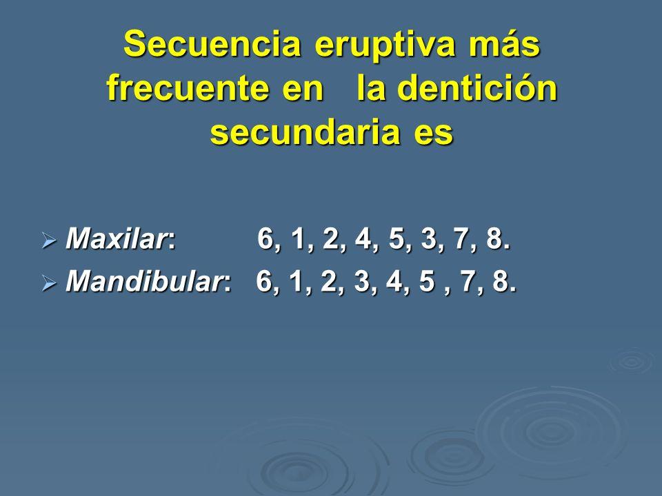 Secuencia eruptiva más frecuente en la dentición secundaria es