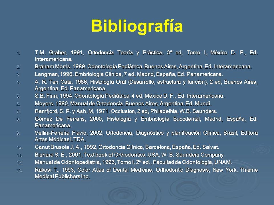 Bibliografía T.M. Graber, 1991, Ortodoncia Teoría y Práctica, 3ª ed, Tomo I, México D. F., Ed. Interamericana.