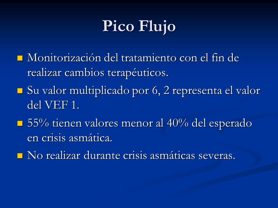 Pico FlujoMonitorización del tratamiento con el fin de realizar cambios terapéuticos. Su valor multiplicado por 6, 2 representa el valor del VEF 1.