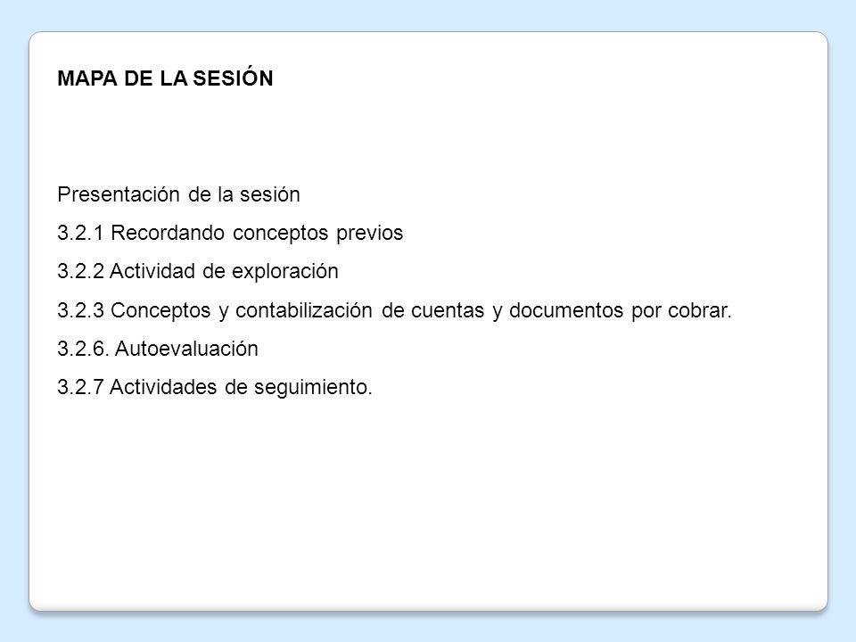 MAPA DE LA SESIÓNPresentación de la sesión. 3.2.1 Recordando conceptos previos. 3.2.2 Actividad de exploración.