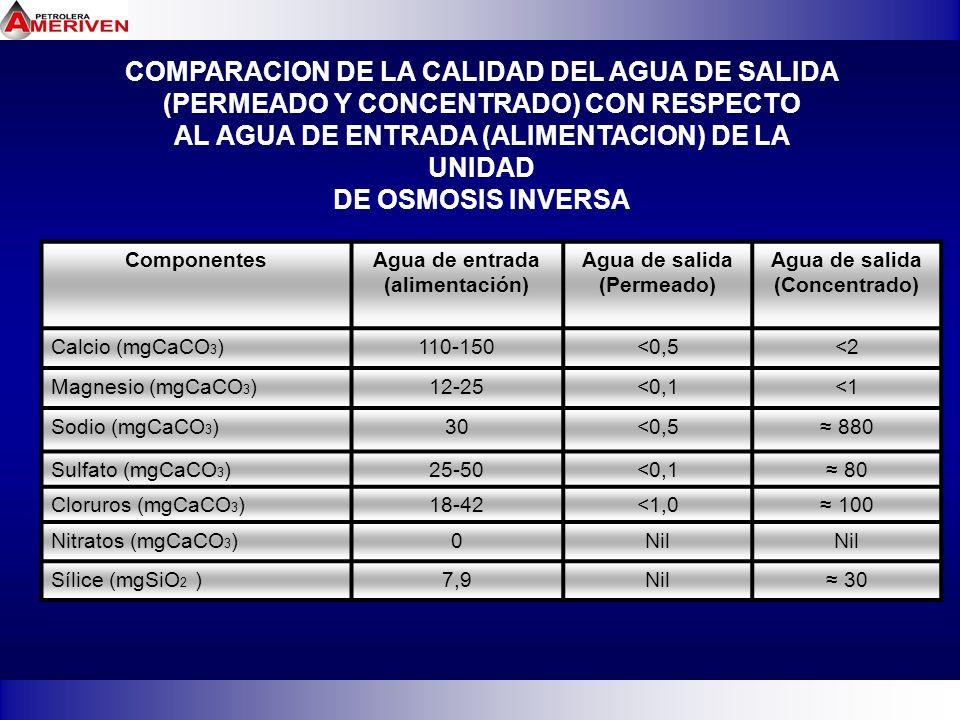 COMPARACION DE LA CALIDAD DEL AGUA DE SALIDA