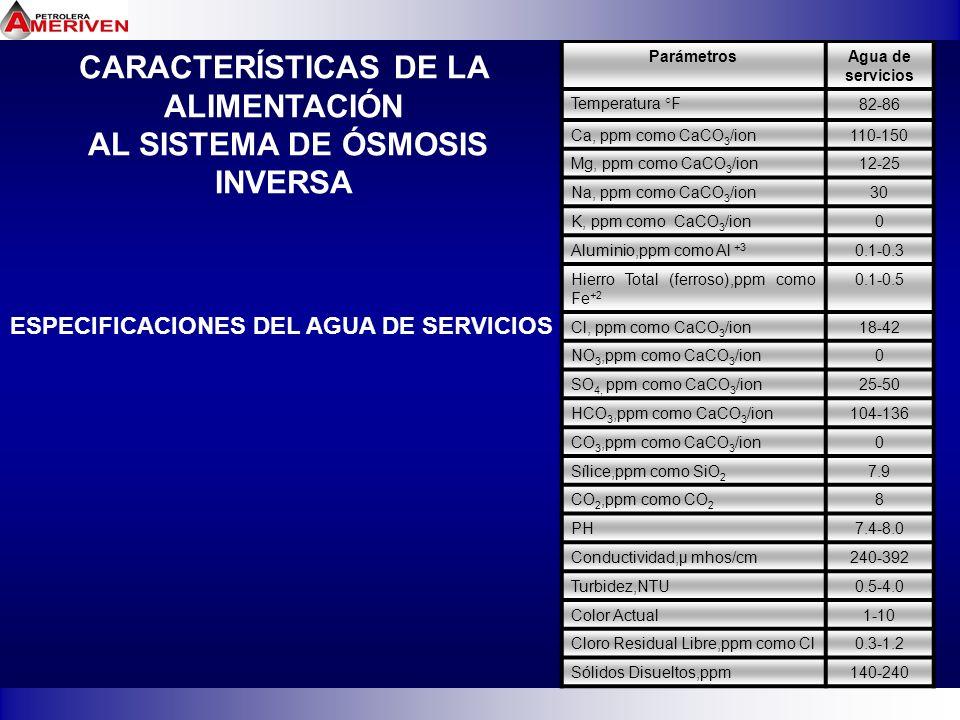 CARACTERÍSTICAS DE LA ALIMENTACIÓN AL SISTEMA DE ÓSMOSIS INVERSA