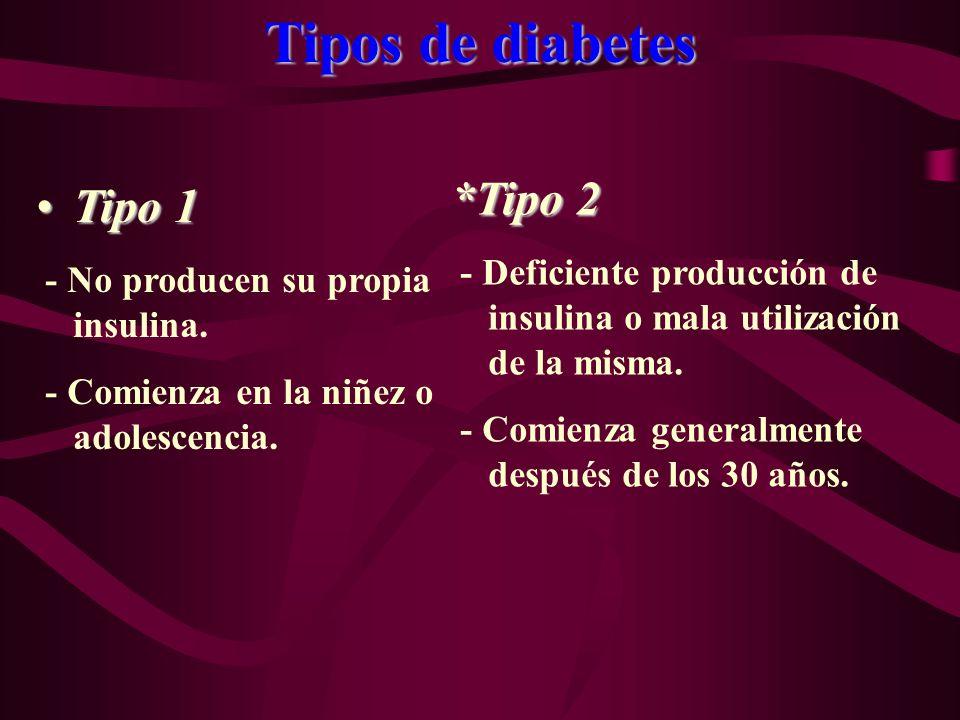 Tipos de diabetes *Tipo 2 Tipo 1