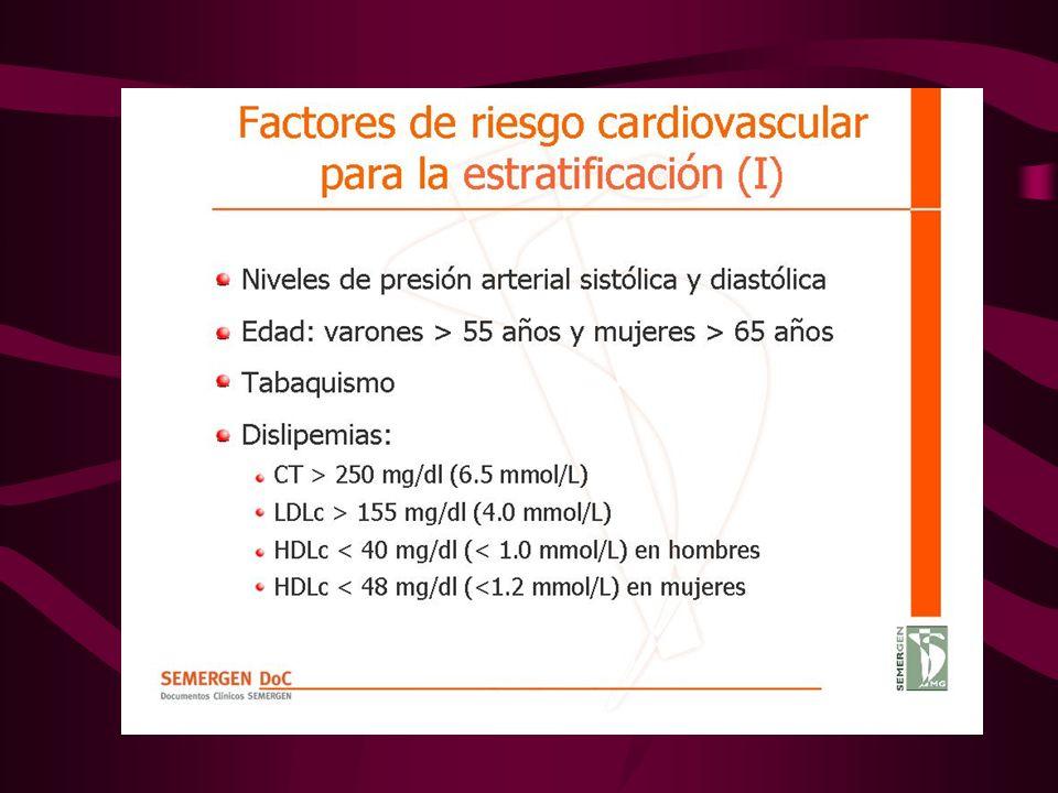 Factores de riesgo cardiovascular para la estratificación (I)