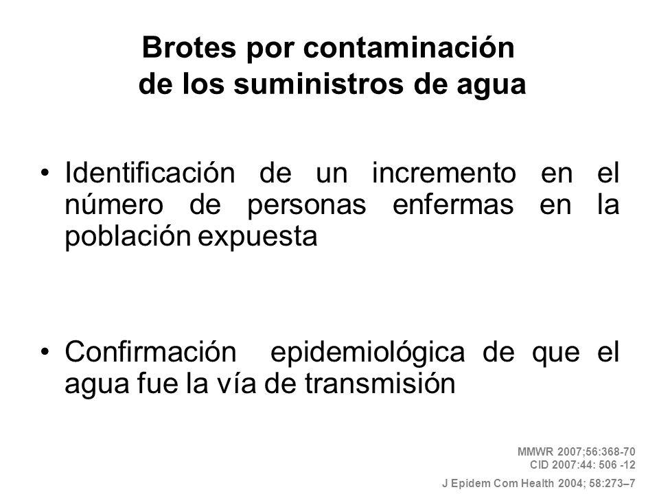 Brotes por contaminación de los suministros de agua