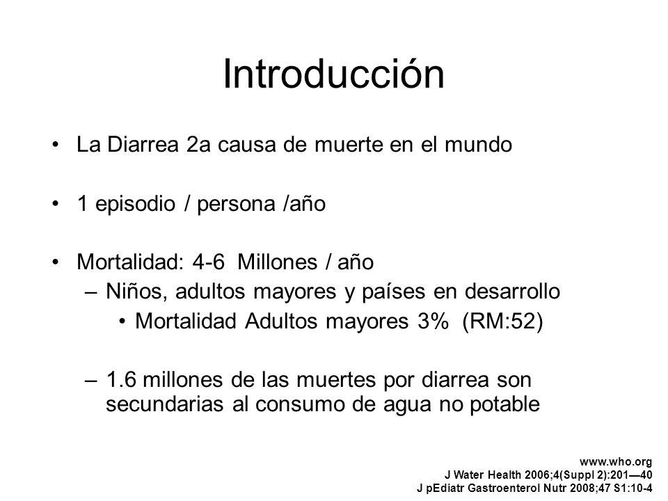 Introducción La Diarrea 2a causa de muerte en el mundo
