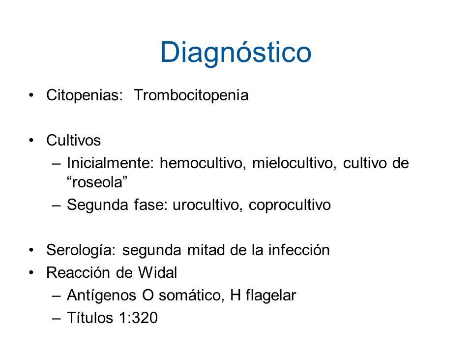 Diagnóstico Citopenias: Trombocitopenia Cultivos