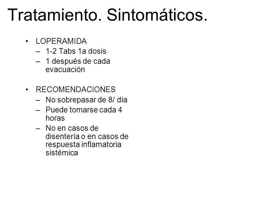 Tratamiento. Sintomáticos.