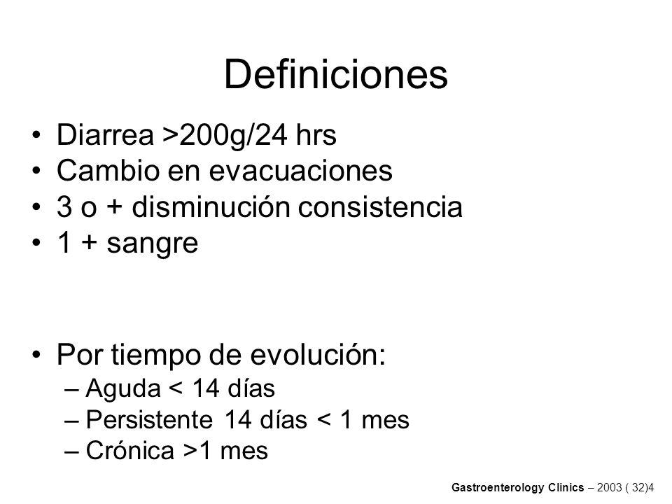Definiciones Diarrea >200g/24 hrs Cambio en evacuaciones