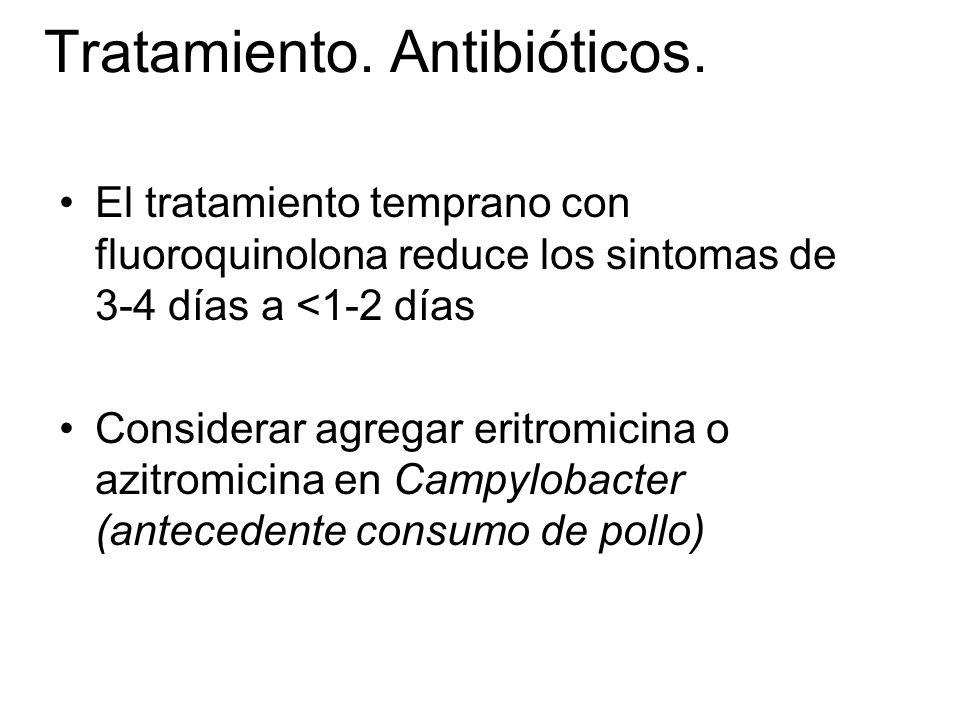 Tratamiento. Antibióticos.