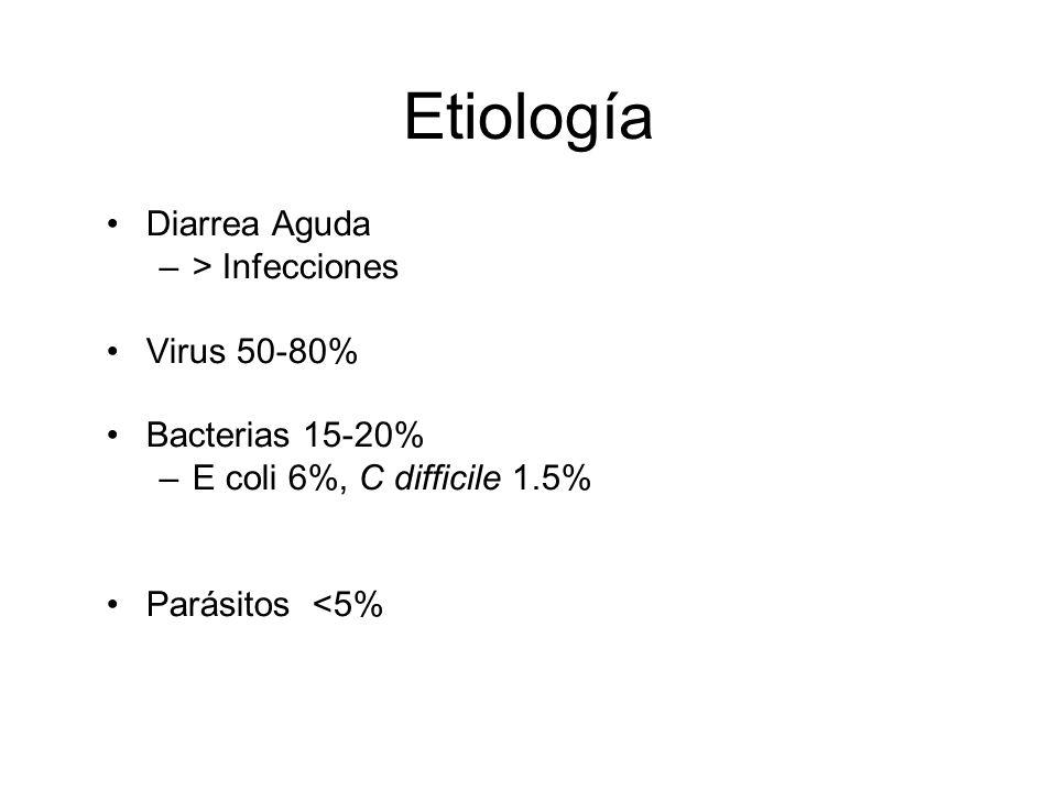 Etiología Diarrea Aguda > Infecciones Virus 50-80% Bacterias 15-20%